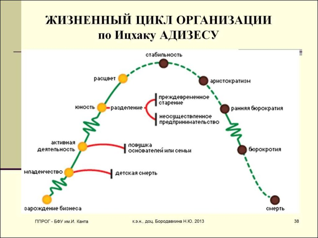 free Translation and technology