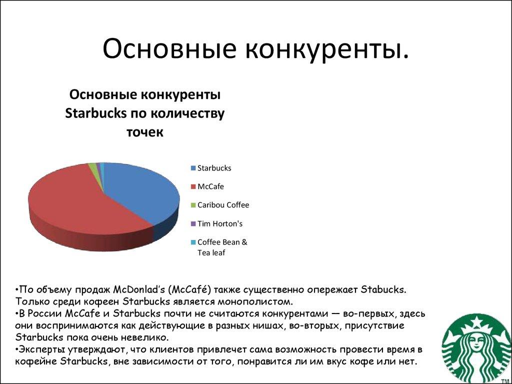 анализ ассортимента и структуры продукции курсовая работа