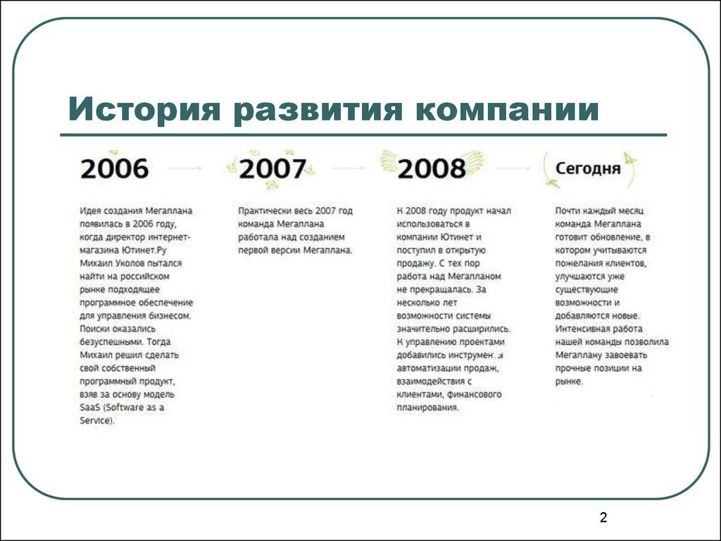 история развития договора: