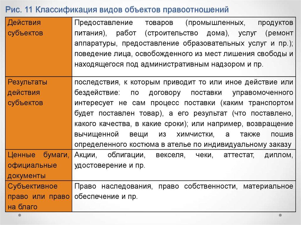 Учебник В.М. Сырых История Государства И Права России