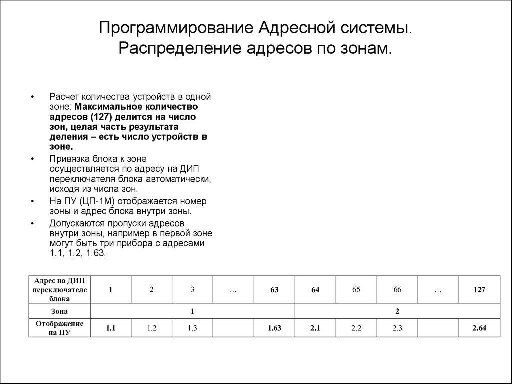 Детская поликлиника г долгопрудный лаврентьева 6 расписание врачей