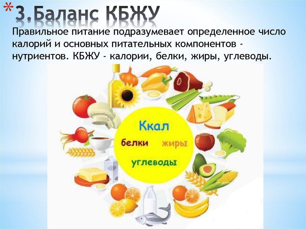 правильное питание на 4 недели