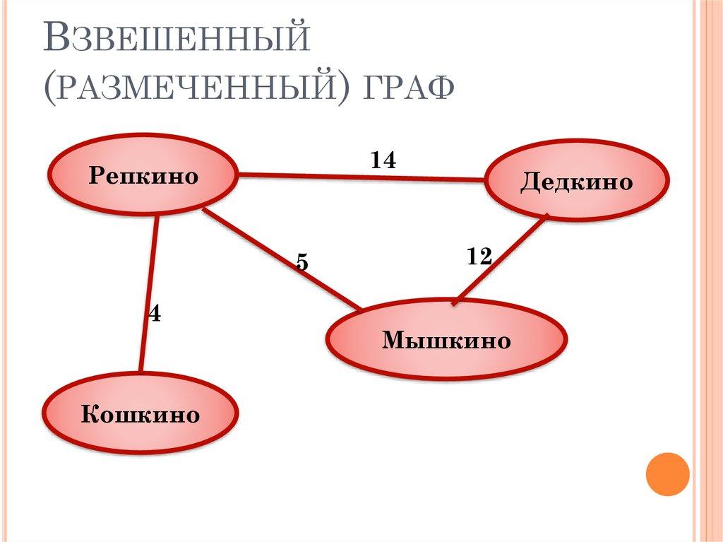 Основы инженерного консалтинга: Технология,