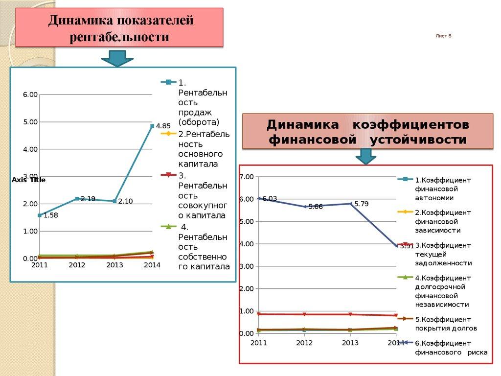 бланк налоговой декларации по усн 2011-2012