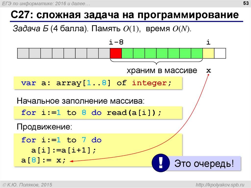 О Древностях Южного Берега Крыма И Гор Таврических.