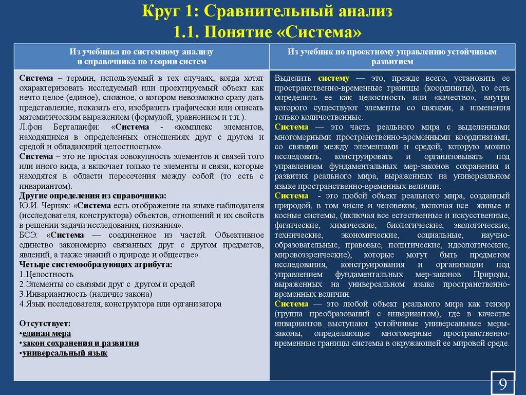 Реферат Теория систем и системный анализ ru Теория систем реферат