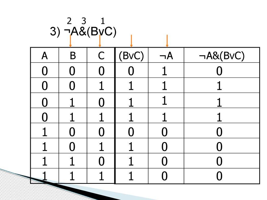 основные понятия применяемые в стоимостной оценке реферат