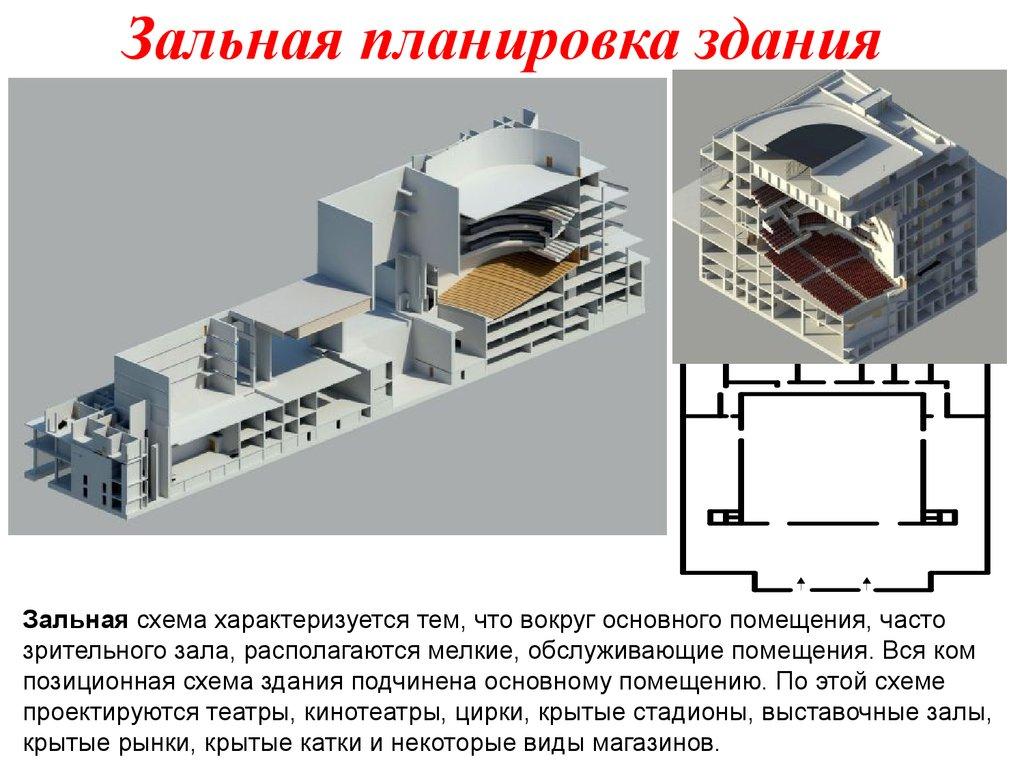 схема пожарных выходов из помещений