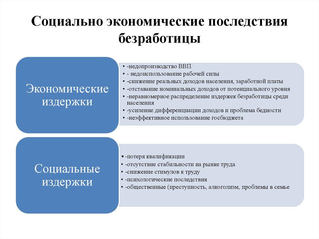 Isoflavones: Chemistry, Analysis, Function