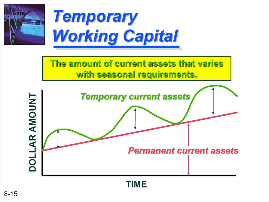 appraisal of working capital management in Non-current assets take one year or more to turn into cash  collateral value,  value of pledged asset(s) as determined by an appraisal or other methods of.