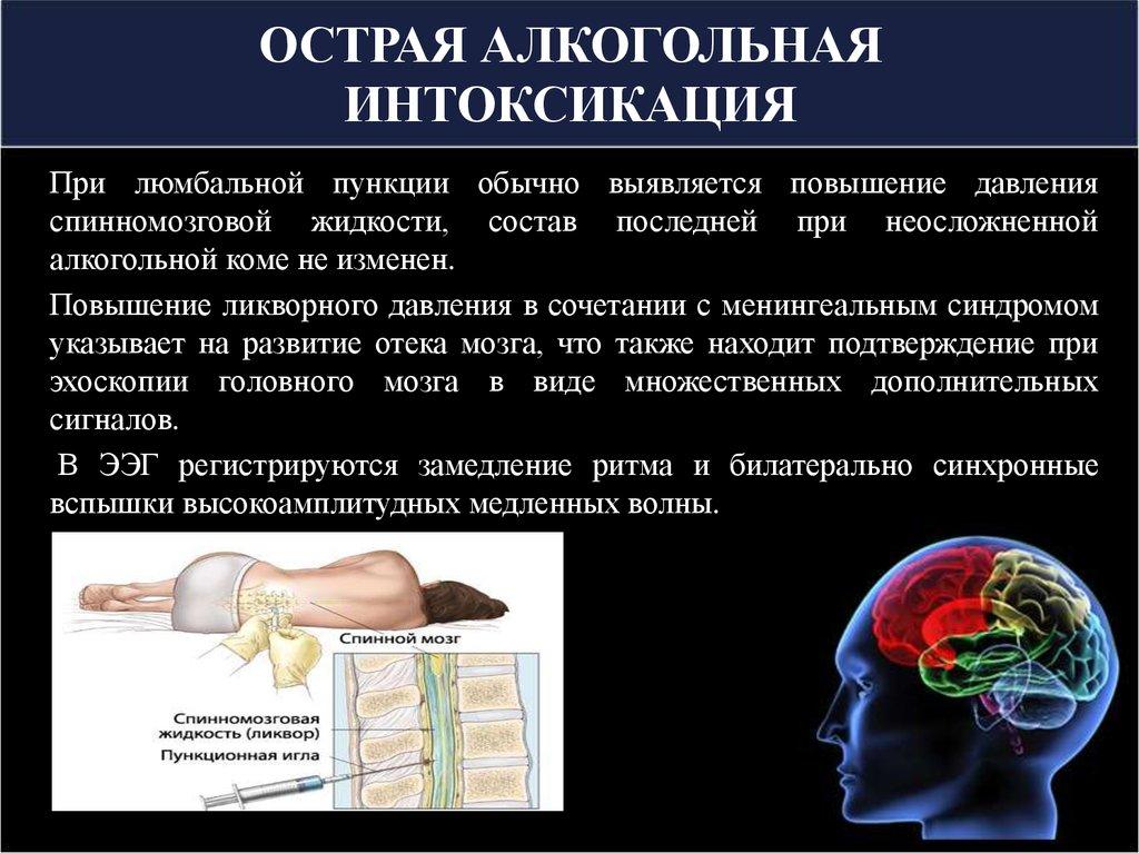 Интоксикация организма алкоголь лечение в домашних условиях