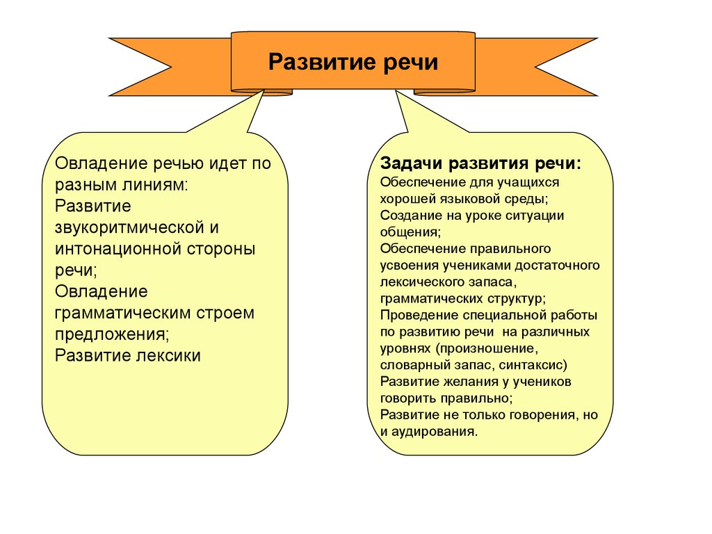 pdf The Belousov