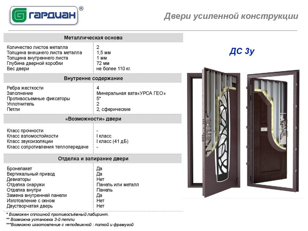 металлические двери толщина металла