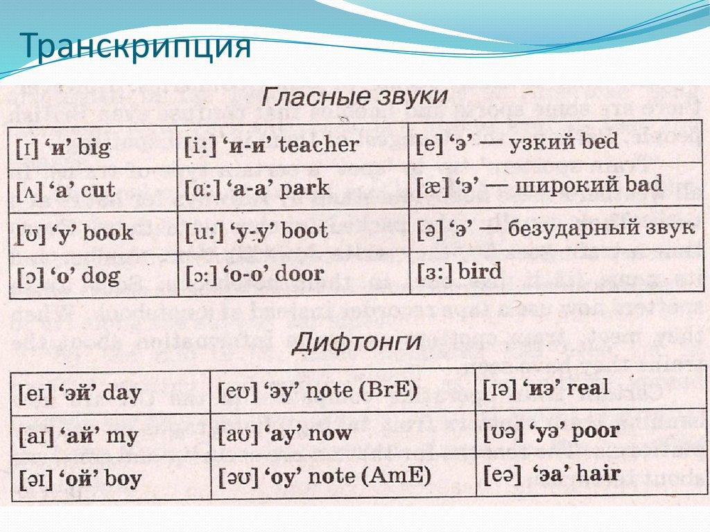 Интернет- банк, банк, санкт-Петербург