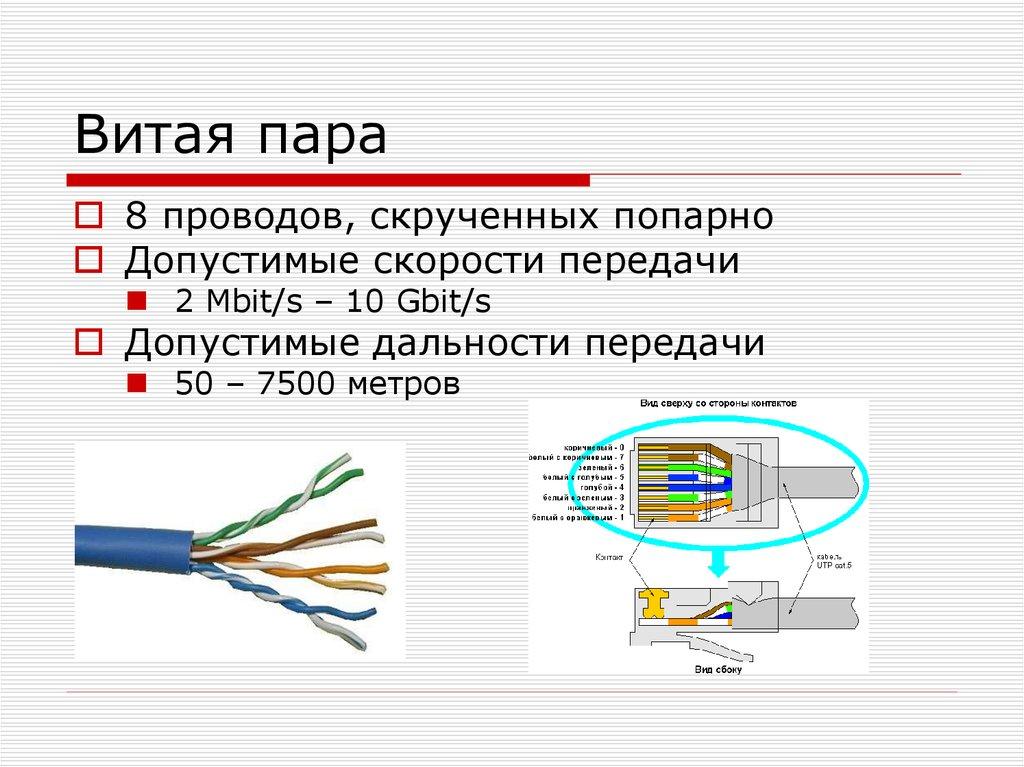различныесетевыеинтерфейсы