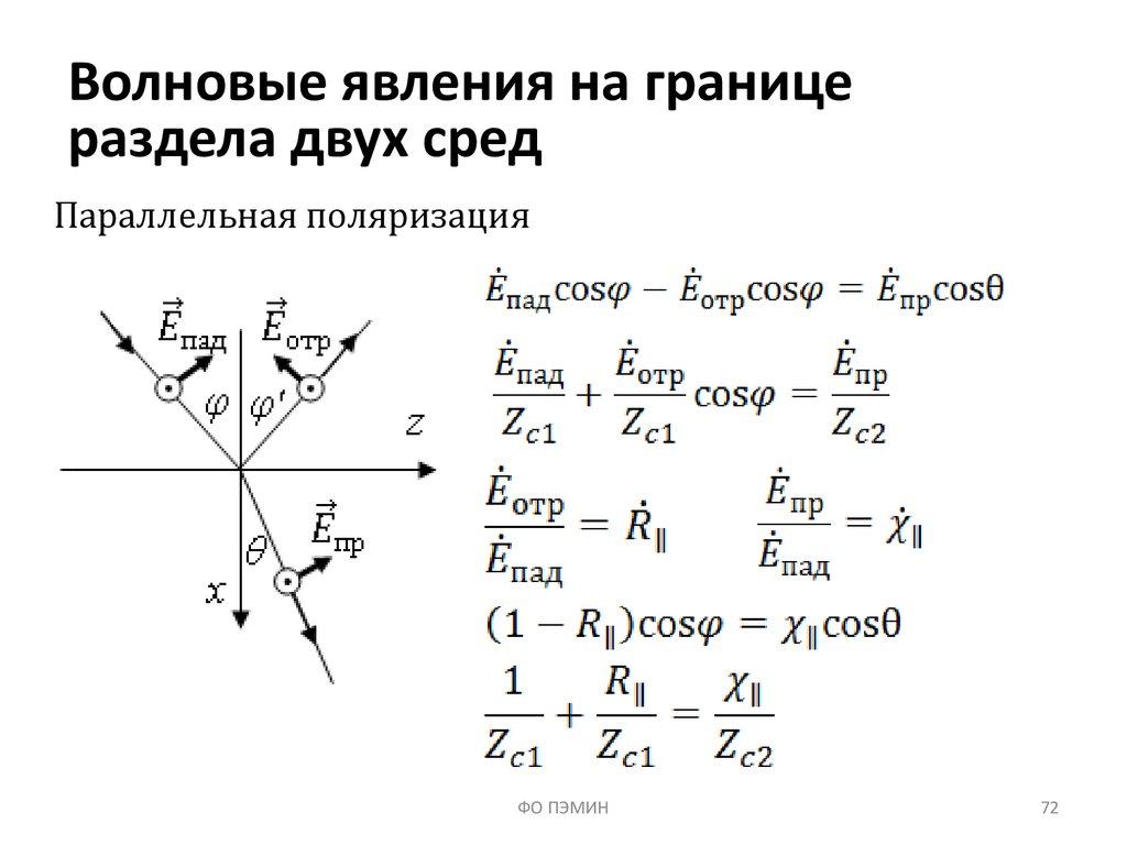 вольман техническая электродинамика: