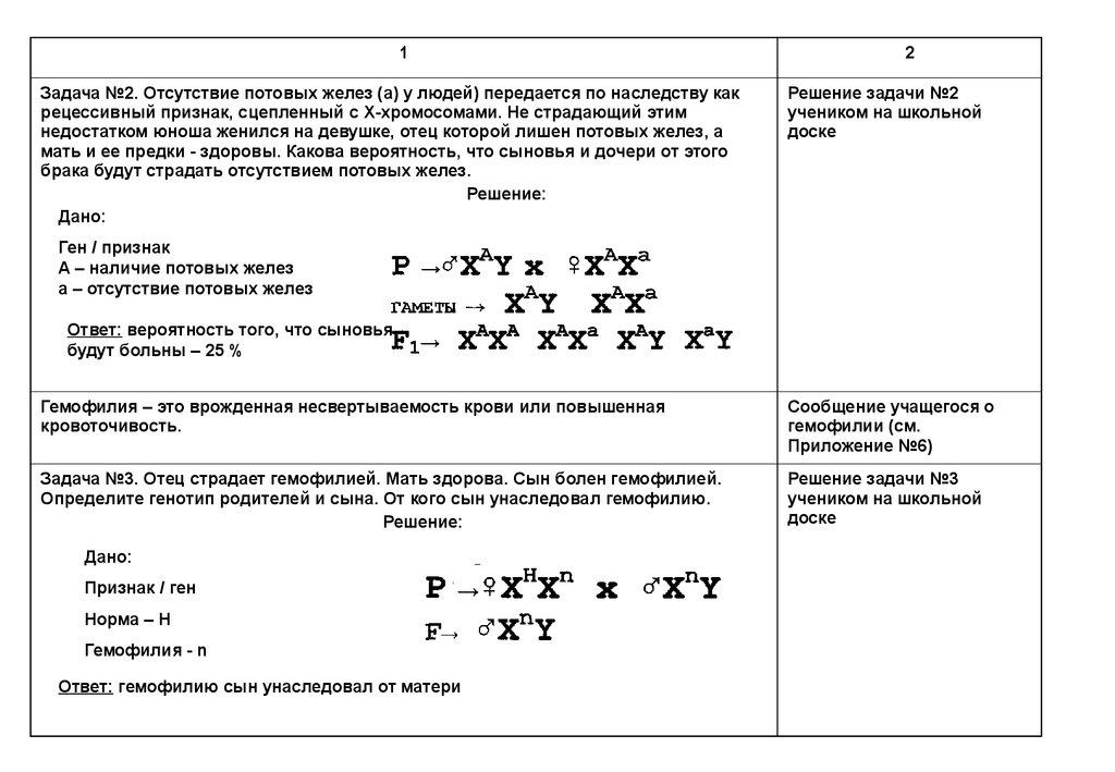 таблица математике гдз по виленкин