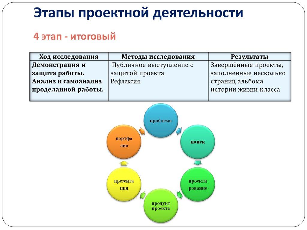 игры школа по русскому языку 3 класс