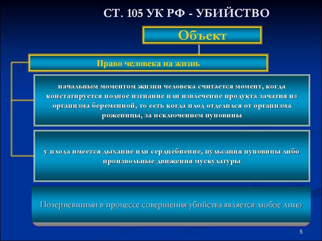 Состояние аффекта ук рф 2013