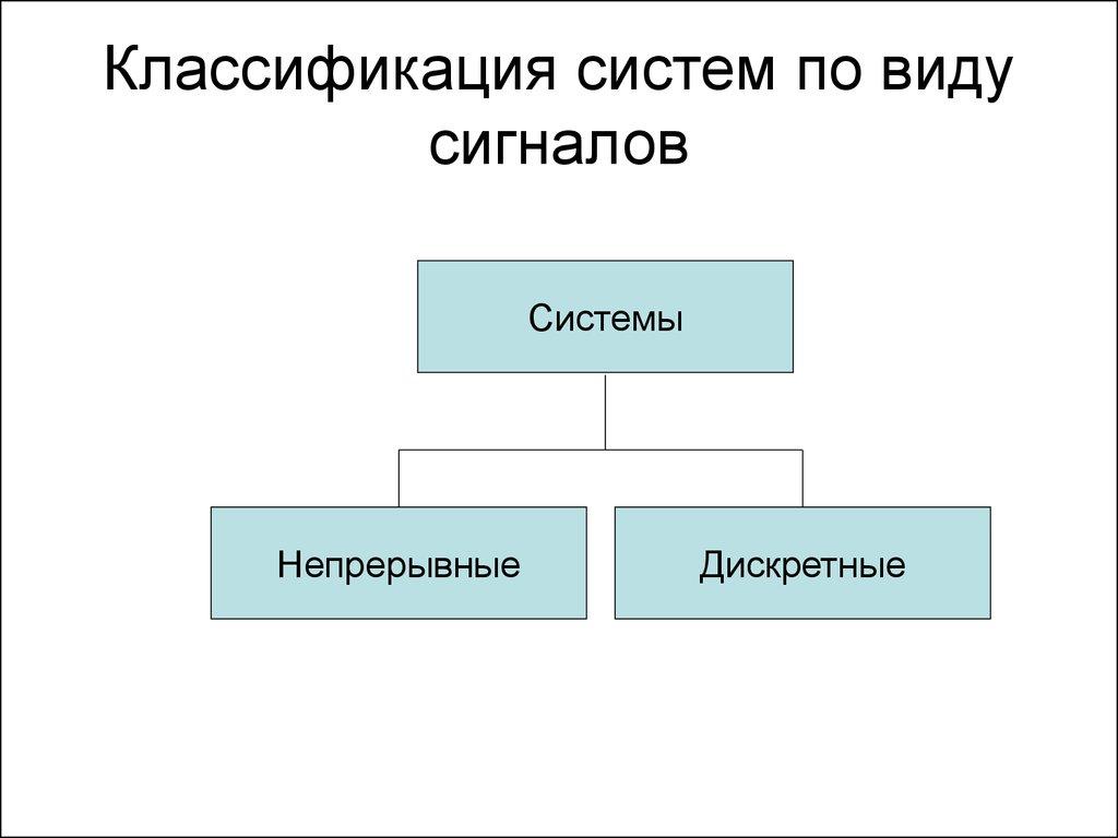 epub Специализация \\'\\'Аналитическая химия\\'\\' (программы спецкурсов) 2004