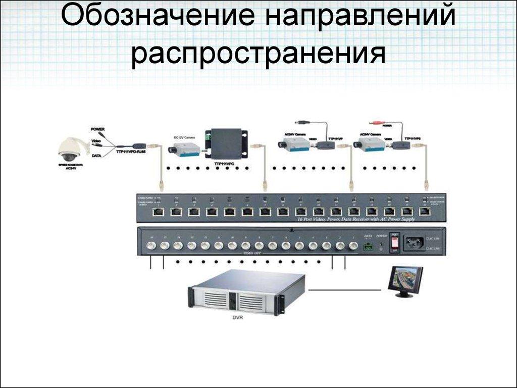 резистор подстроечный обозначение на схеме