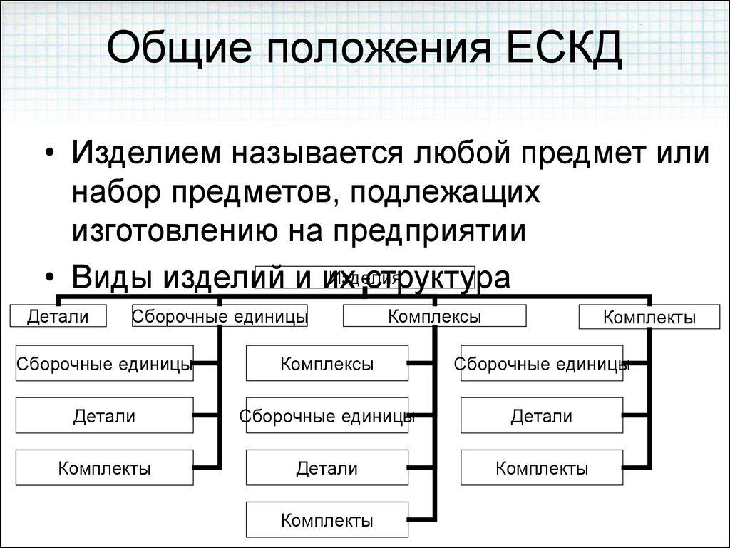 Выполнение электрических схем по ескд справочник