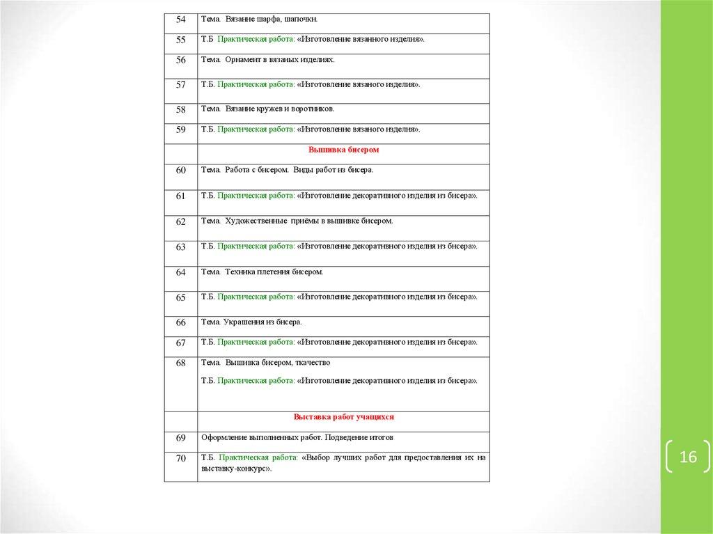 Программа кружка по вязанию 5 класс