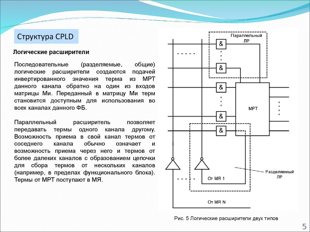 блок схема сложной структуры