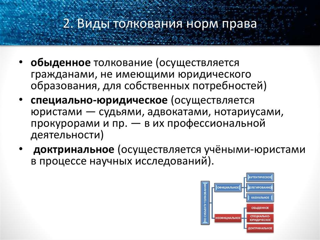 Технологическая схема разборки двигателя