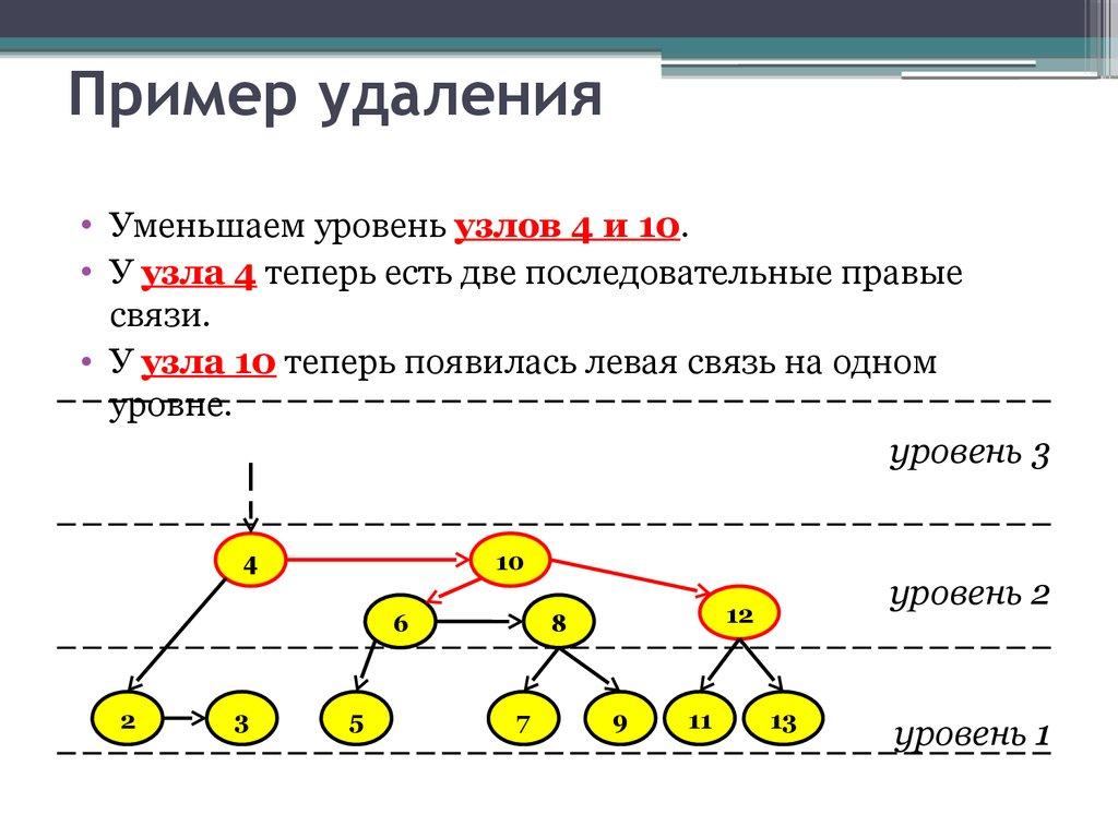 пример меню для похудения мужчине