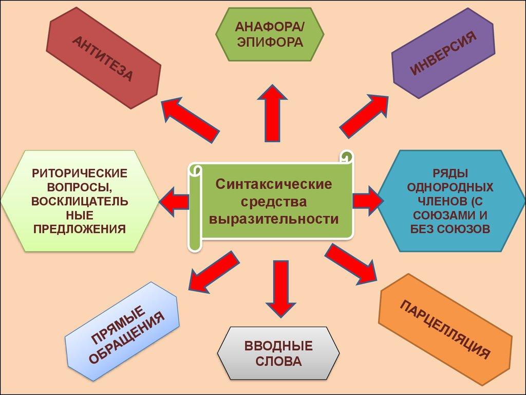 «Полтава» | Ответы по литературе 7 клас Коровин