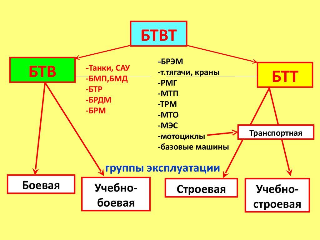 pdf Tumors and