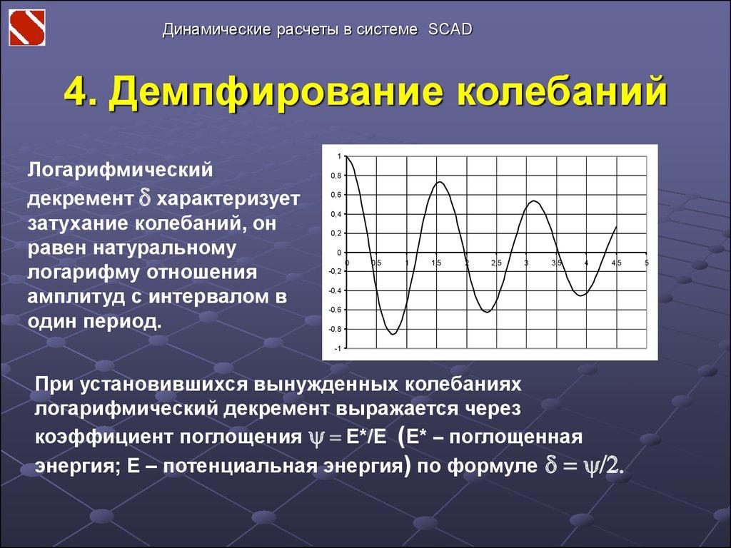СНиП 2010785 Нагрузки и воздействия с Изменениями N 1