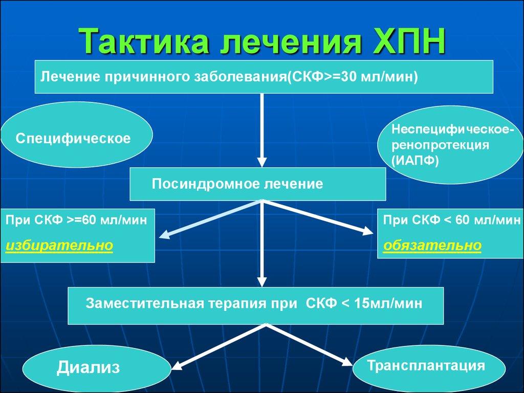 симптомы протрузии поясничного отдела схема боли
