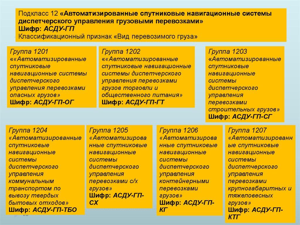 системы сертификации на автомобильном транспорте: