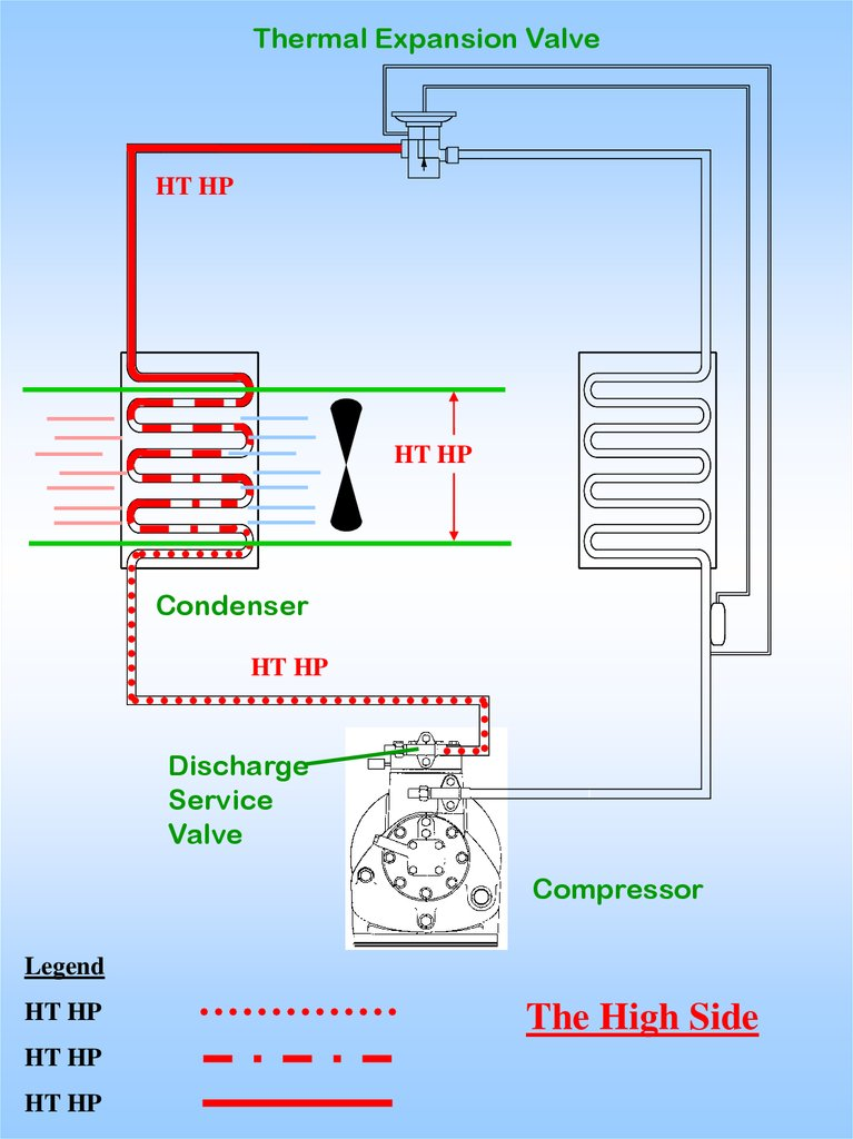 basic refrigeration system refrigerant flow  u043f u0440 u0435 u0437 u0435 u043d u0442 u0430 u0446 u0438 u044f simple combustion engine diagram