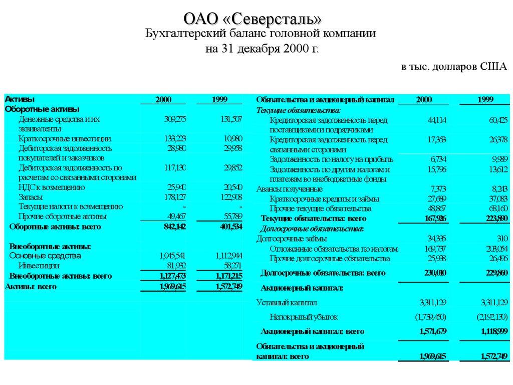 Курсовая бухгалтерская отчетность по казахстану
