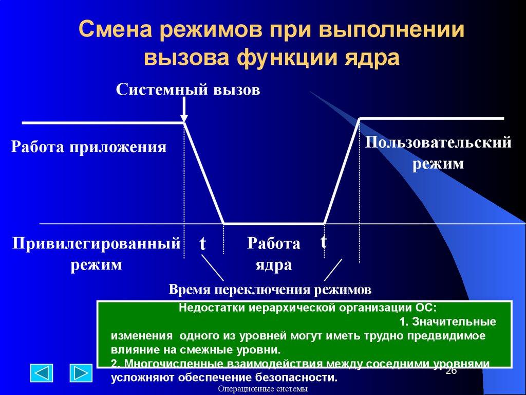 Иртегов Д. Введение В Операционные Системы
