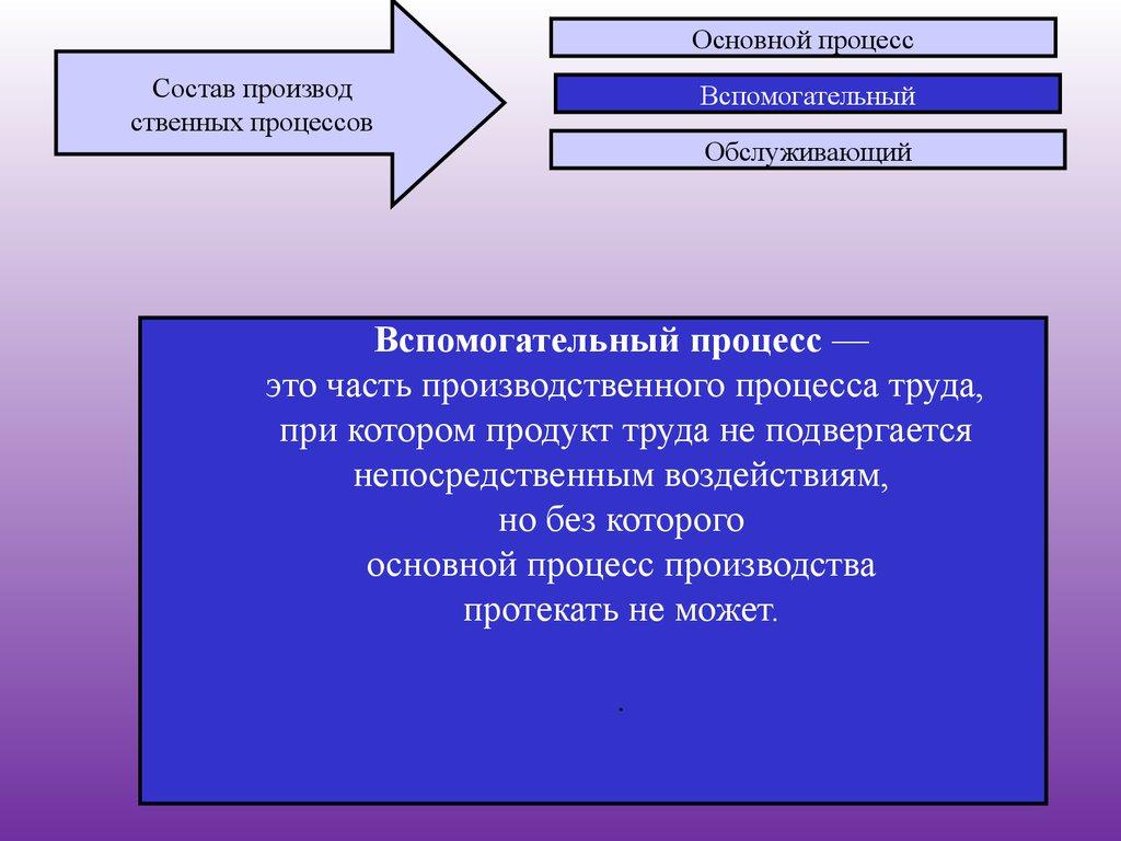 Одинцовская поликлиника 1 электронная регистратура