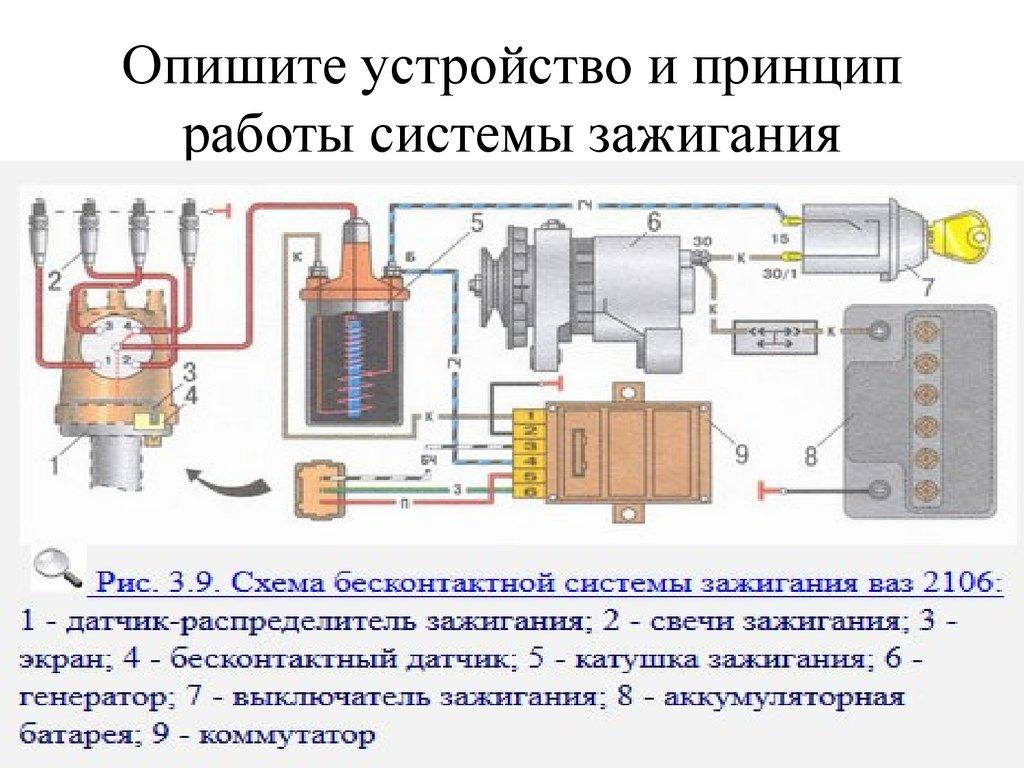 Бабина ваз 2101 схема подключения