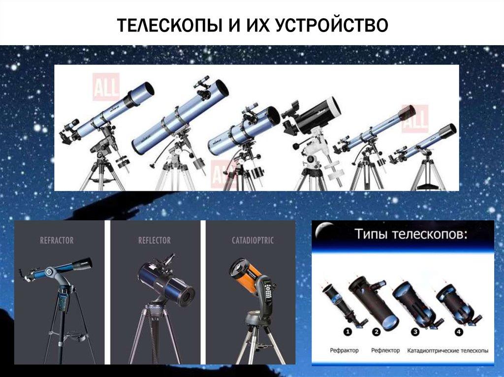 Рефрактор своими руками телескоп 21