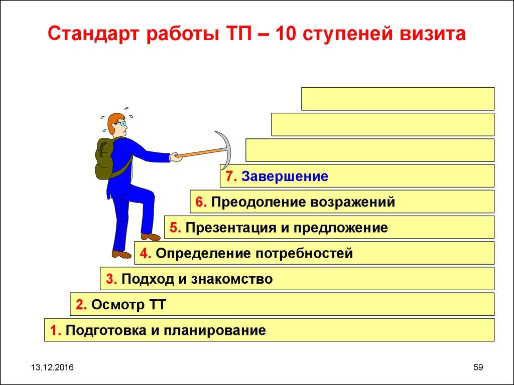 Гостевая лекция президента microsoft в россии нн прянишникова 10 шагов от торгового представителя до президента