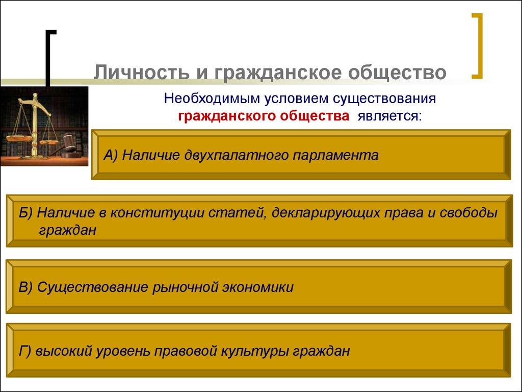 Правовая Культура Личности, Общества, Государства Шпаргалка