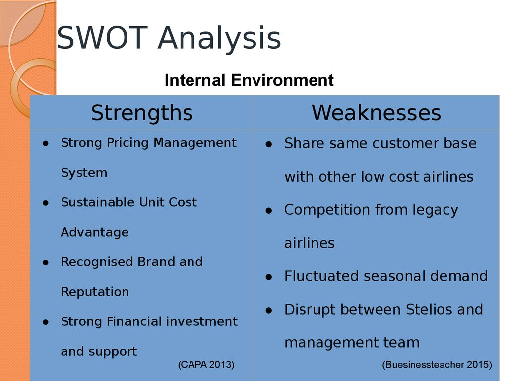 easyjet strategy swot and pestel analysis Of contents introduction 2 strategy evaluation 4 swot analysis on easyjet 4  strengths 5 weakness 7 opportunities 8 threats 8 pest analysis on easyjet.