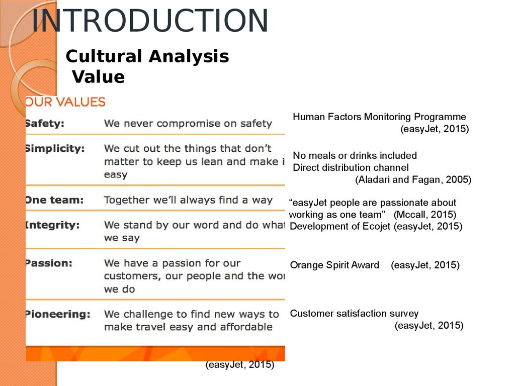 Business Strategy for Easyjet