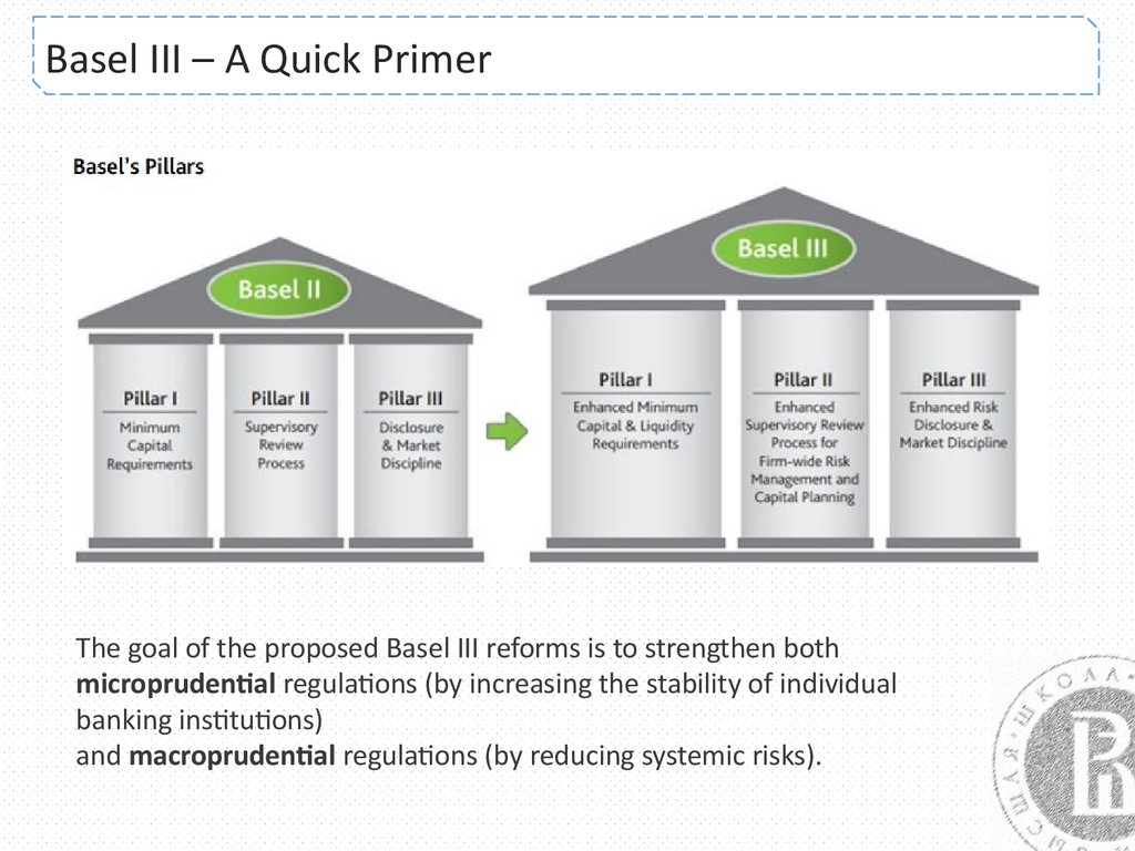 limited gdp benefits of basel iii