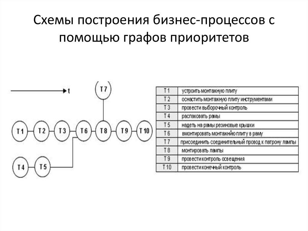 схемы построения скуд