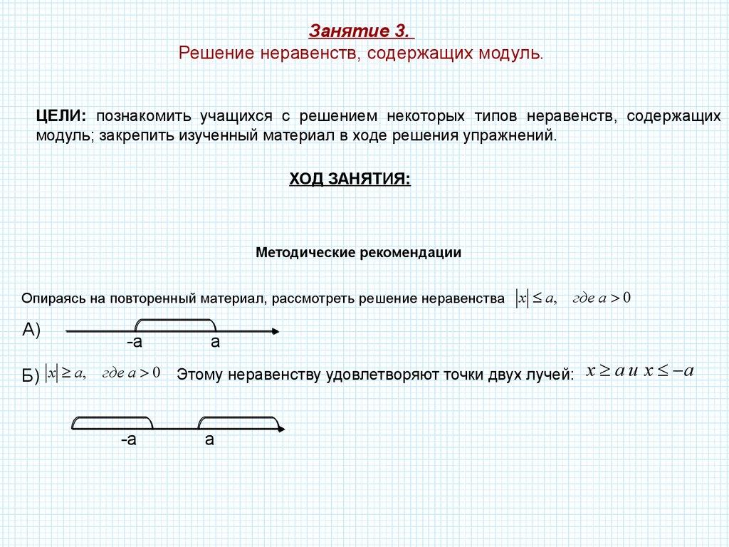 решение неравенств содержащих переменную под знаком модуля презентация