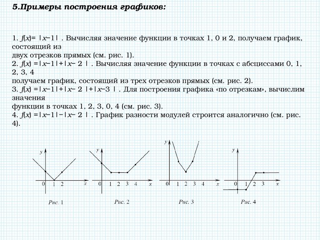 решение линейных уравнений со знаком модуля