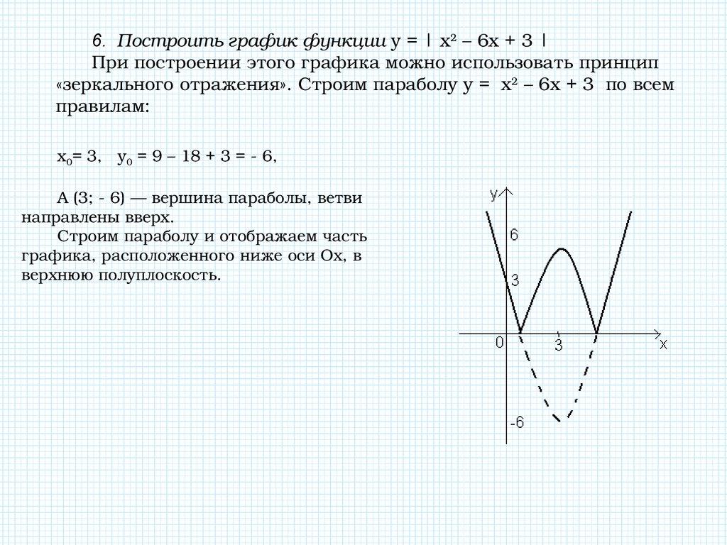 решение неравенств и уравнении под знаком модуля